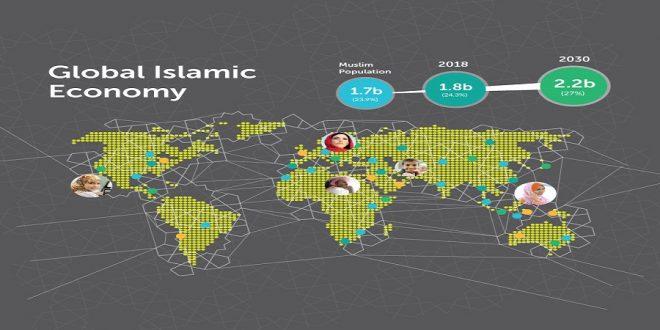 İslam ekonomisi: Ekonomi kutsal mı?