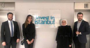Kuveyt Yatırım Ajansı, Türkiye'de