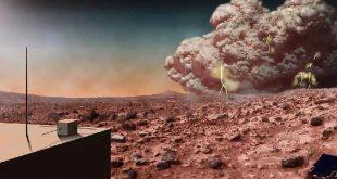 Mars'taki toz bulutları mor parıltılar saçıyor